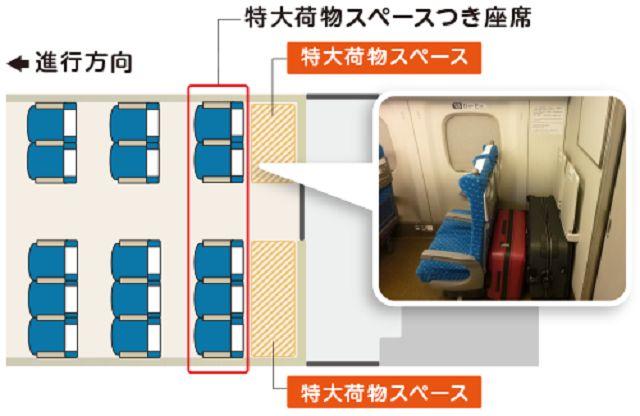Seat dan seat khusus untuk koper (soranews24.com)