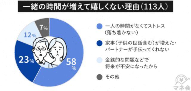 Hasil survey wanita tidak bahagia (soranews24.com)