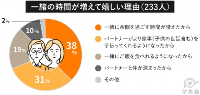 Hasil survey wanita bahagia (soranews24.com)