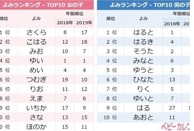 Nama-nama bayi Jepang japanesestation.com