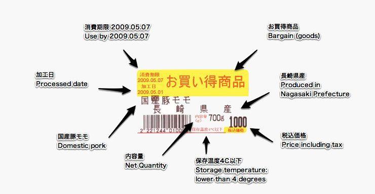 label nutrisi makanan Jepang japanesestation.com