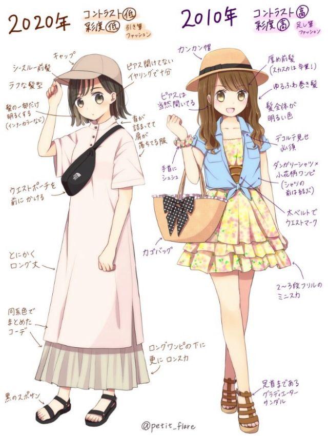 ilustrasi perbedaan tren fashion