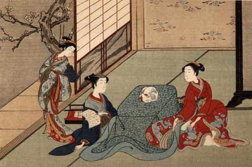 Sejarah Kotatsu