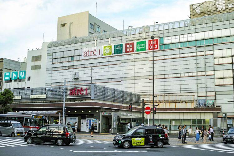 Stasiun Meguro