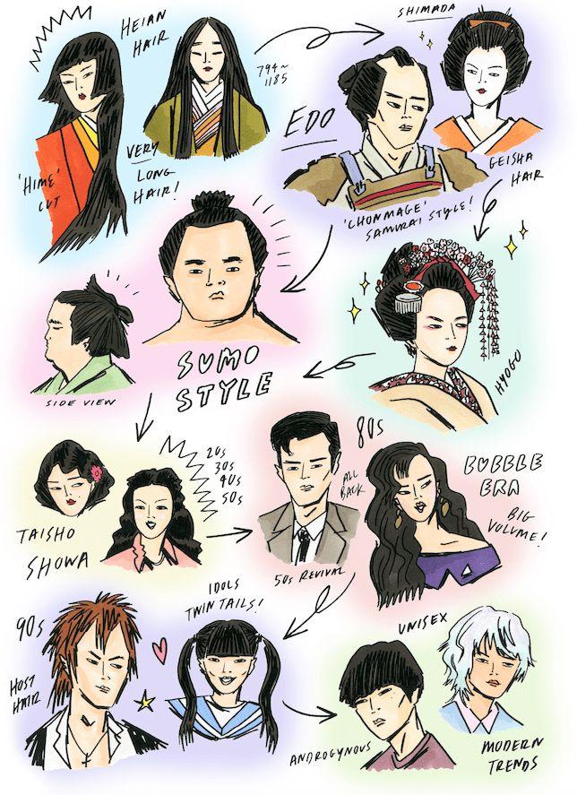 gaya rambut orang Jepang