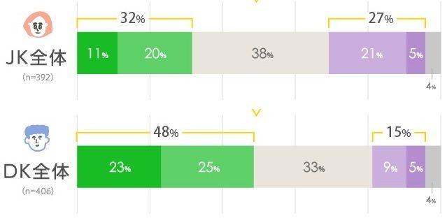 Diagram Hasil Survei