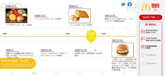 Sejarah Menu McDonald's Jepang