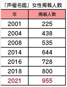 seiyuu jepang 2021 japanesestation.com
