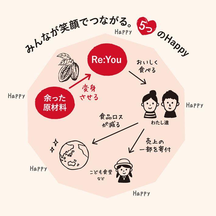 cokelat daur ulang jepang loss zero valentine white day japanesestation.com