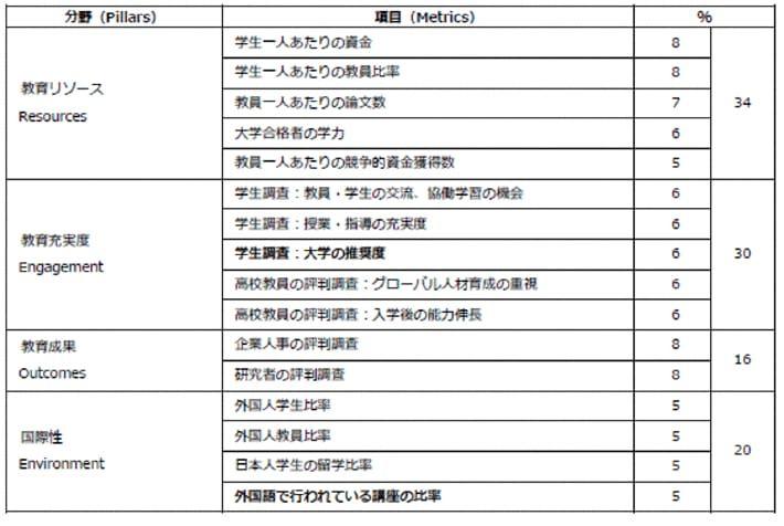 universitas jepang terbaik japanesestation.com