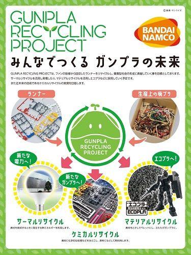 Gunpla Recycling Project