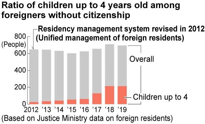 anak tanpa kewarganegaraan jepang japanesestation.com