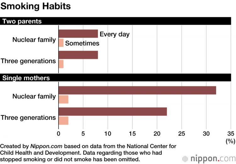 Tingkat stres tinggi ibu tunggal jepang butuh dukungan proaktif japanesestation.com